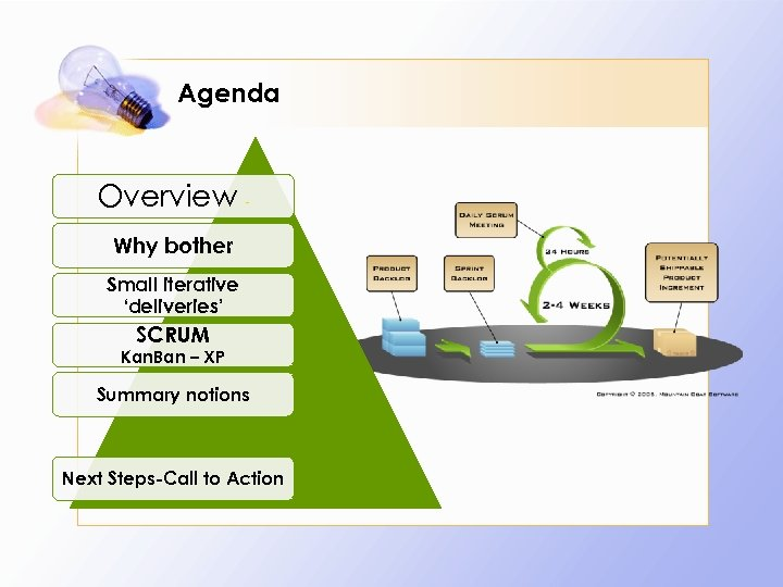 Agenda Overview - Why bother Small iterative 'deliveries' SCRUM Kan. Ban – XP Summary