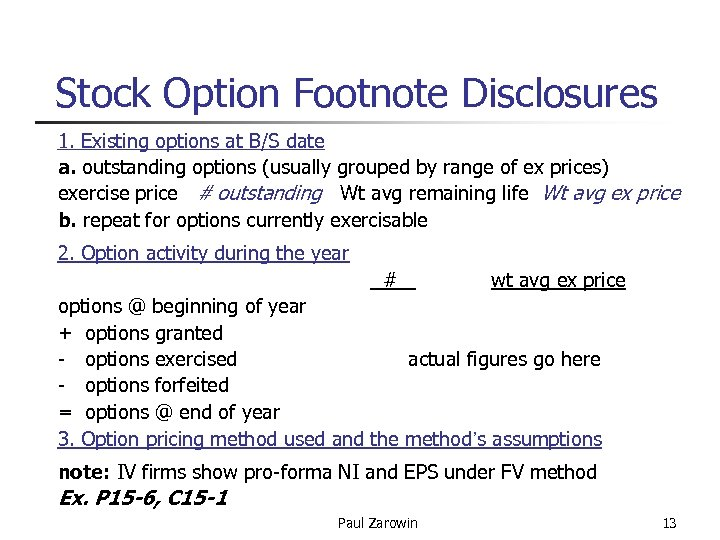 Stock Option Footnote Disclosures 1. Existing options at B/S date a. outstanding options (usually