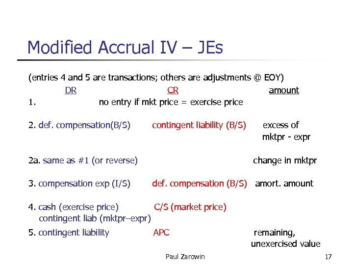 Modified Accrual IV – JEs (entries 4 and 5 are transactions; others are adjustments