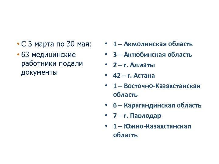• С 3 марта по 30 мая: • 63 медицинские работники подали документы