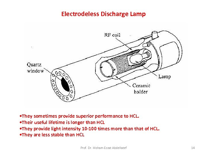 Electrodeless Discharge Lamp • They sometimes provide superior performance to HCL. • Their useful
