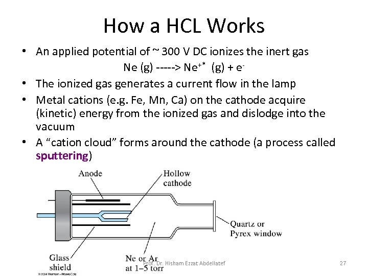 How a HCL Works • An applied potential of ~ 300 V DC ionizes