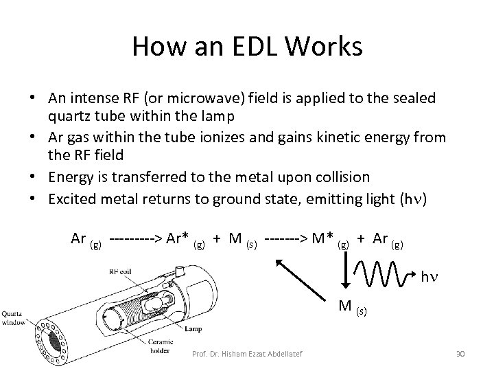 How an EDL Works • An intense RF (or microwave) field is applied to