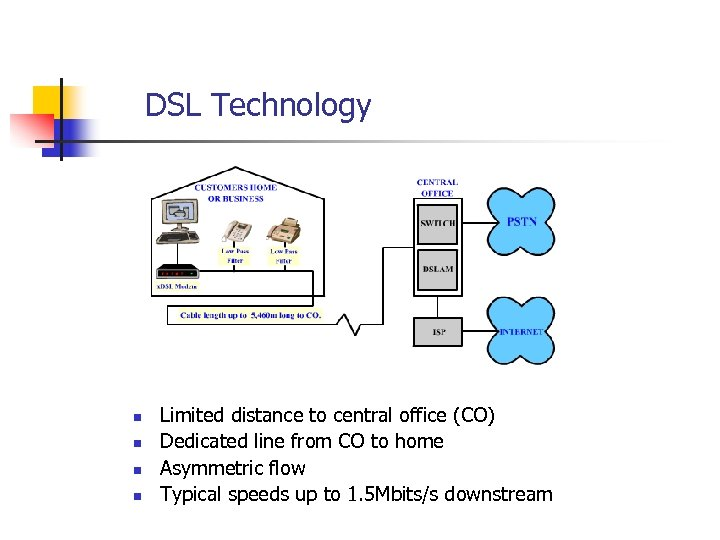 DSL Technology n n Limited distance to central office (CO) Dedicated line from CO