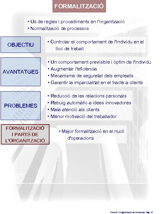 FORMALITZACIÓ • Ús de regles i procediments en l'organització • Normalització de processos OBJECTIU
