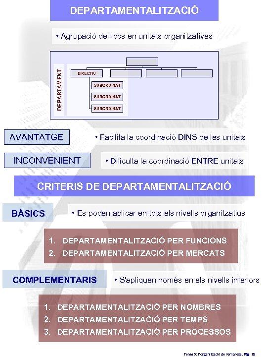 DEPARTAMENTALITZACIÓ DEPARTAMENT • Agrupació de llocs en unitats organitzatives DIRECTIU SUBORDINAT AVANTATGE • Facilita