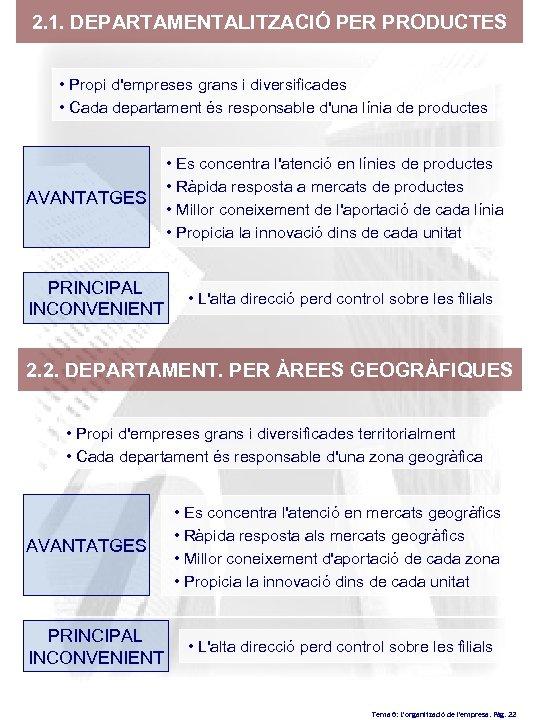 2. 1. DEPARTAMENTALITZACIÓ PER PRODUCTES • Propi d'empreses grans i diversificades • Cada departament