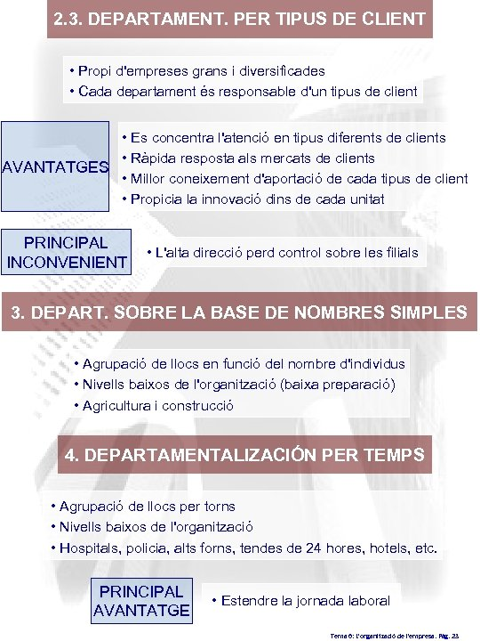 2. 3. DEPARTAMENT. PER TIPUS DE CLIENT • Propi d'empreses grans i diversificades •