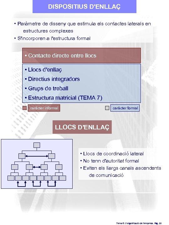 DISPOSITIUS D'ENLLAÇ • Paràmetre de disseny que estimula els contactes laterals en estructures complexes