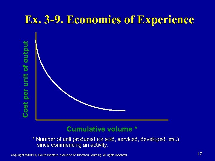 Cost per unit of output Ex. 3 -9. Economies of Experience Cumulative volume *