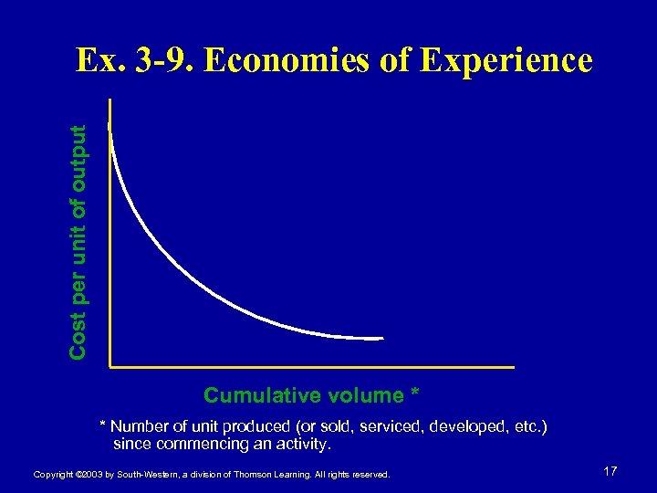 Cost per unit of output Ex. 3 -9. Economies of Experience Cumulative volume *