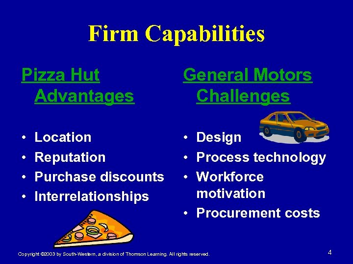 Firm Capabilities Pizza Hut Advantages General Motors Challenges • • • Design • Process