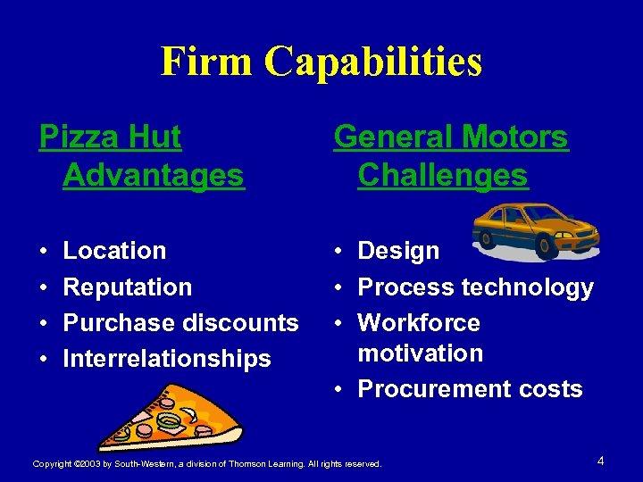Firm Capabilities Pizza Hut Advantages General Motors Challenges • • • Design • Process