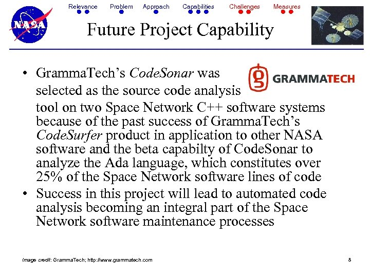 Relevance Problem Approach Capabilities Challenges Measures Future Project Capability • Gramma. Tech's Code. Sonar