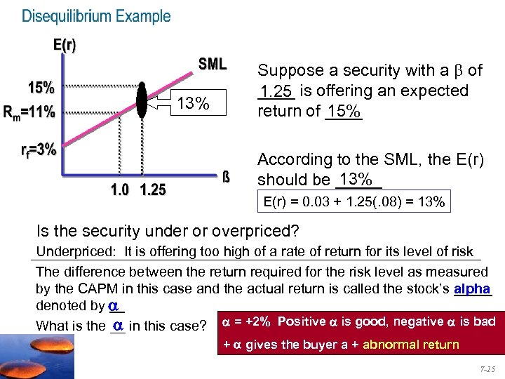 13% Suppose a security with a of ____ is offering an expected 1. 25