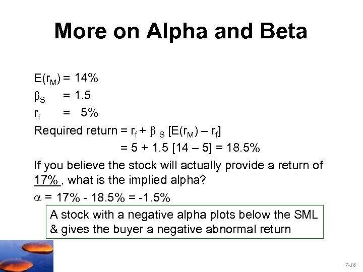 More on Alpha and Beta E(r. M) = 14% βS = 1. 5 rf