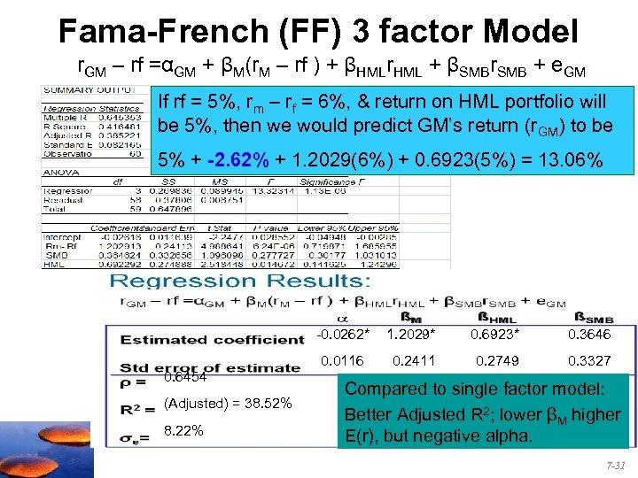 Fama-French (FF) 3 factor Model r. GM – rf =αGM + βM(r. M –