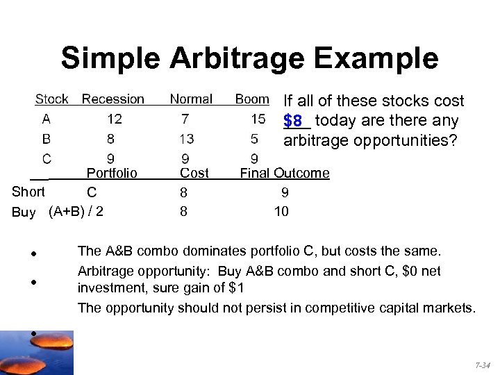 Simple Arbitrage Example If all of these stocks cost ___ today are there any