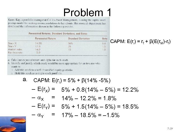 Problem 1 CAPM: E(ri) = rf + β(E(r. M)-rf) a. CAPM: E(ri) = 5%