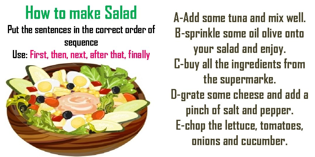 How to make Salad Put the sentences in the correct order of sequence Use: