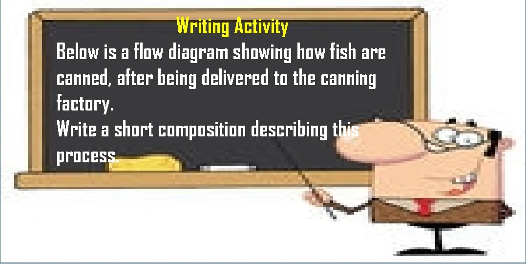 Writing Activity Below is a flow diagram showing how fish are canned, after being