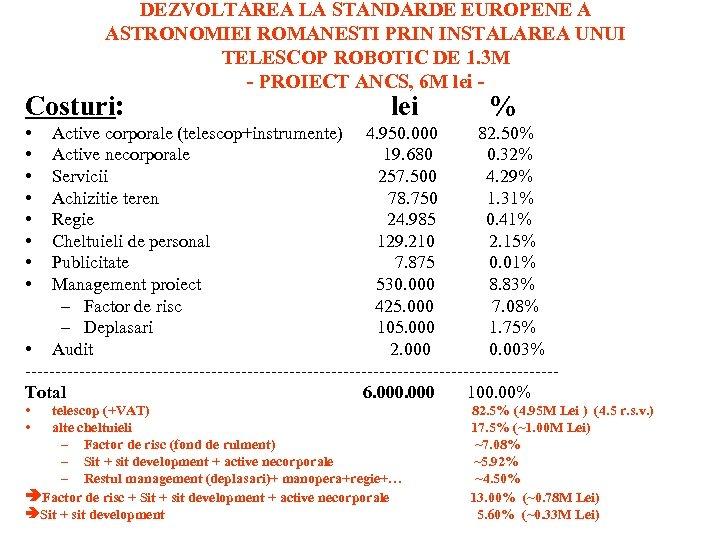 DEZVOLTAREA LA STANDARDE EUROPENE A ASTRONOMIEI ROMANESTI PRIN INSTALAREA UNUI TELESCOP ROBOTIC DE 1.