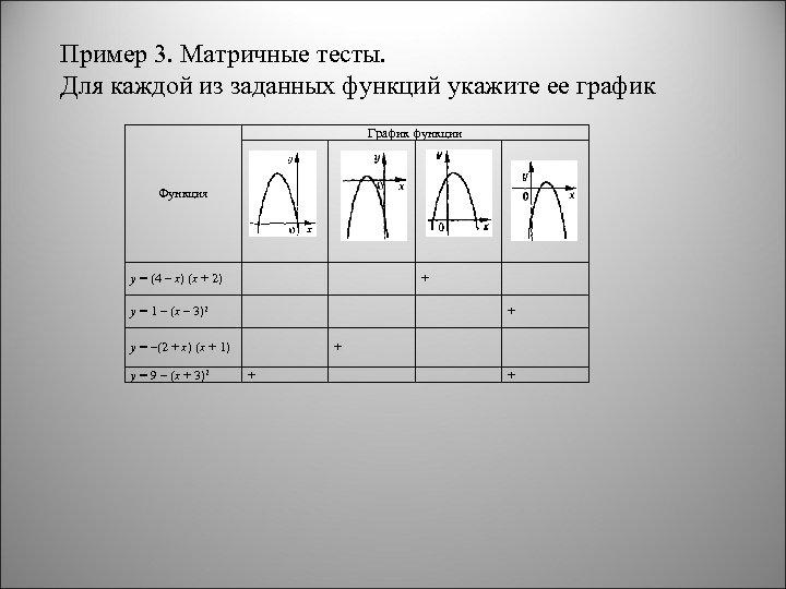 Пример 3. Матричные тесты. Для каждой из заданных функций укажите ее график График функции