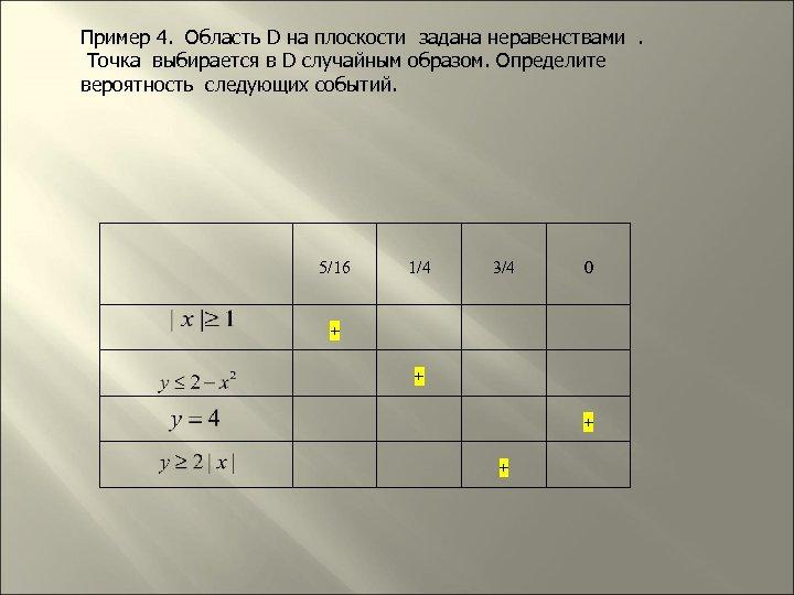 Пример 4. Область D на плоскости задана неравенствами . Точка выбирается в D случайным