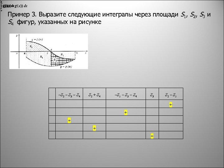 Пример 3. Выразите следующие интегралы через площади S 1, S 2, S 3 и