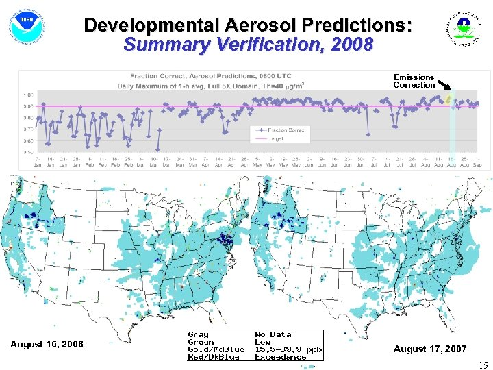 Developmental Aerosol Predictions: Summary Verification, 2008 Emissions Correction August 16, 2008 August 17, 2007