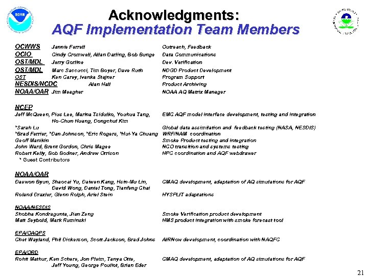 Acknowledgments: AQF Implementation Team Members OCWWS OCIO OST/MDL Jannie Ferrell Cindy Cromwell, Allan Darling,