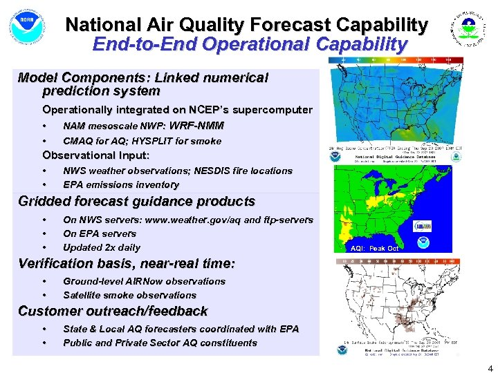National Air Quality Forecast Capability End-to-End Operational Capability Model Components: Linked numerical prediction system