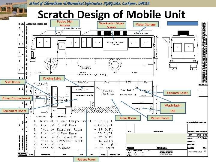 School of Telemedicine & Biomedical Informatics, SGPGIMS, Lucknow, INDIA Scratch Design of Mobile Unit