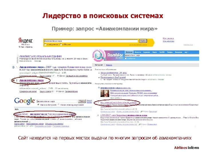 Лидерство в поисковых системах Пример: запрос «Авиакомпании мира» Сайт находится на первых местах выдачи