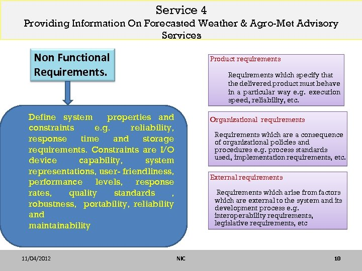 Service 4 Providing Information On Forecasted Weather & Agro-Met Advisory Services Non Functional Requirements.
