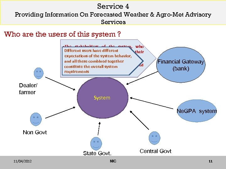 Service 4 Providing Information On Forecasted Weather & Agro-Met Advisory Services Who are the