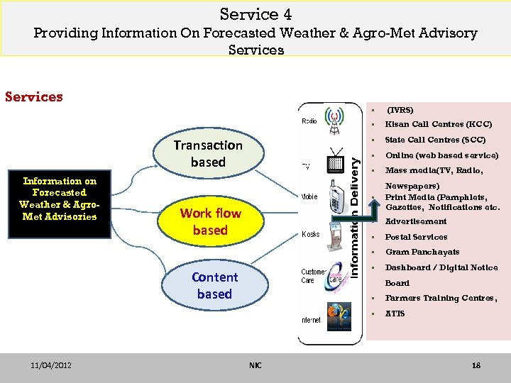 Service 4 Providing Information On Forecasted Weather & Agro-Met Advisory Services § § §