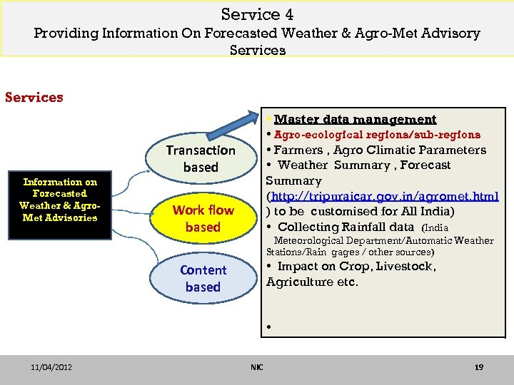Service 4 Providing Information On Forecasted Weather & Agro-Met Advisory Services • Master data