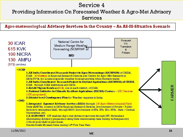 Service 4 Providing Information On Forecasted Weather & Agro-Met Advisory Services Agro-meteorological Advisory Services