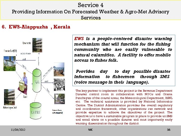 Service 4 Providing Information On Forecasted Weather & Agro-Met Advisory Services 6. EWS-Alappuzha ,