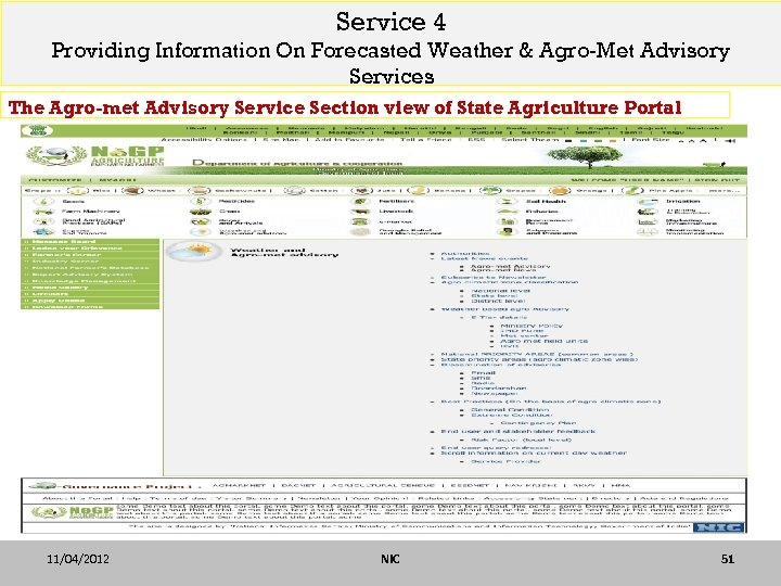 Service 4 Providing Information On Forecasted Weather & Agro-Met Advisory Services The Agro-met Advisory