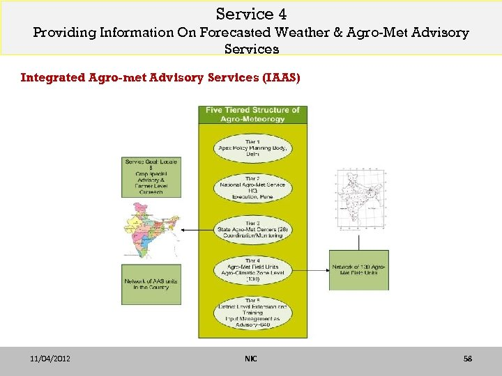 Service 4 Providing Information On Forecasted Weather & Agro-Met Advisory Services Integrated Agro-met Advisory