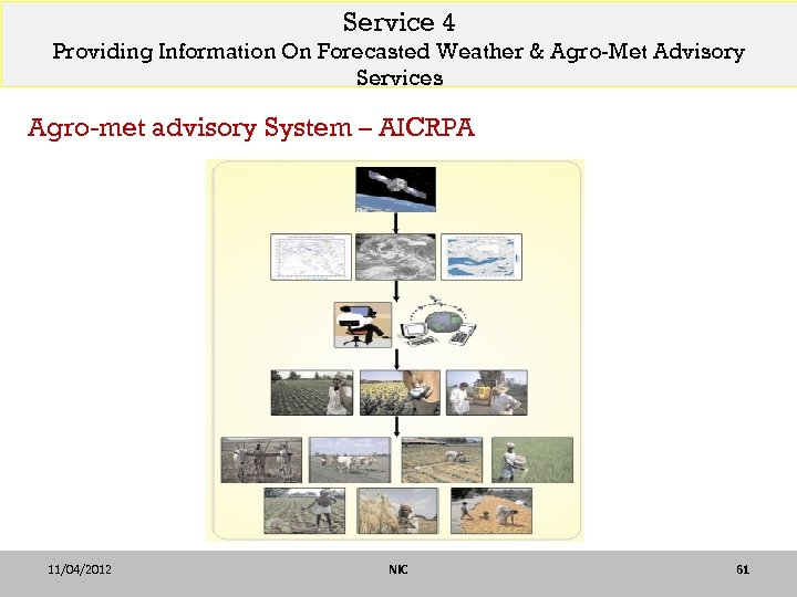 Service 4 Providing Information On Forecasted Weather & Agro-Met Advisory Services Agro-met advisory System