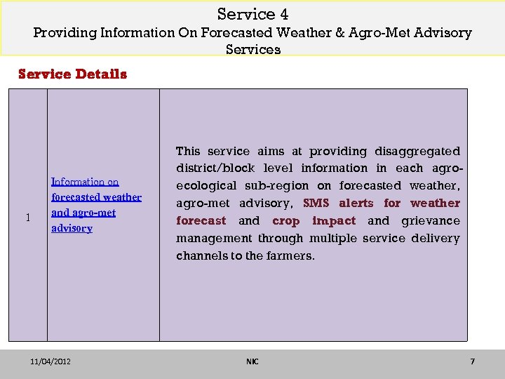 Service 4 Providing Information On Forecasted Weather & Agro-Met Advisory Services Service Details 1