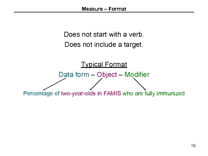 Measure – Format Does not start with a verb. Does not include a target.