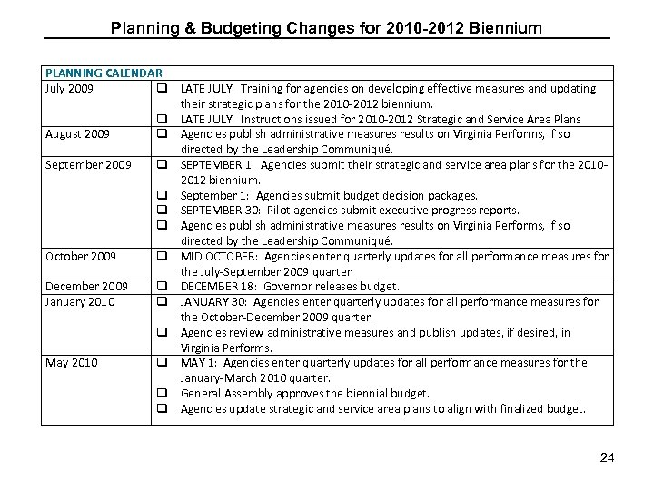 Planning & Budgeting Changes for 2010 -2012 Biennium PLANNING CALENDAR July 2009 August 2009