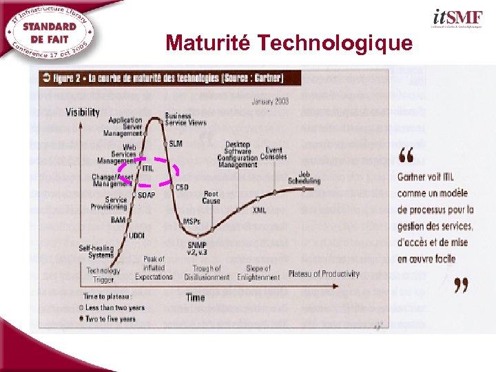 Maturité Technologique
