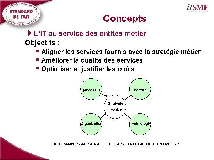 Concepts 4 L'IT au service des entités métier Objectifs : § Aligner les services