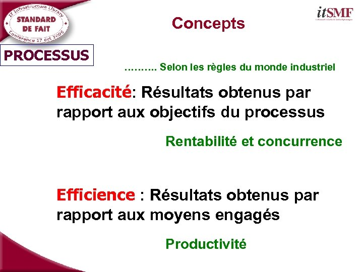 Concepts PROCESSUS ………. Selon les règles du monde industriel Efficacité: Résultats obtenus par rapport