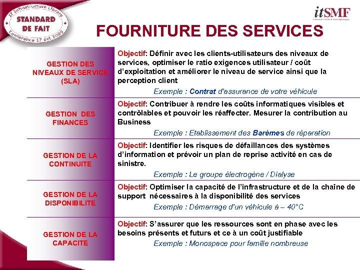 FOURNITURE DES SERVICES GESTION DES NIVEAUX DE SERVICE (SLA) GESTION DES FINANCES Objectif: Définir